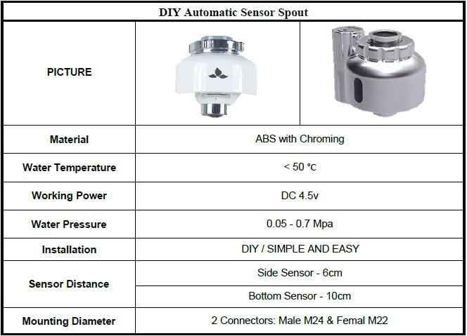 DIY Sensor Spout